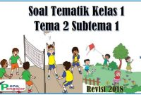 soal tematik kelas 1 tema 2 subtema 1 kurikulum 2013 revisi 2018