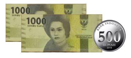 Nilai uang 2.500
