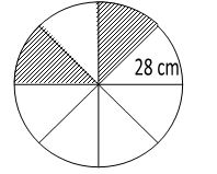 luas arsiran lingkaran